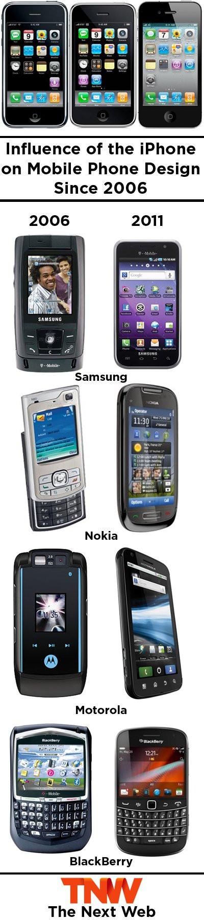 Πατήστε στην εικόνα για να τη δείτε σε μεγένθυνση  Όνομα:  influence-iphone-design.jpg Εμφανίσεις:  75 Μέγεθος:  152,2 KB