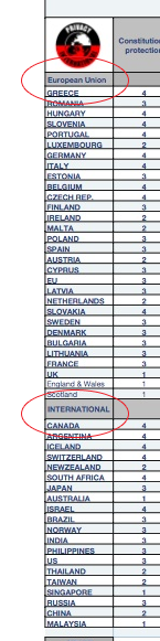 Πατήστε στην εικόνα για να τη δείτε σε μεγένθυνση  Όνομα:  privacy_greece.png Εμφανίσεις:  53 Μέγεθος:  91,4 KB