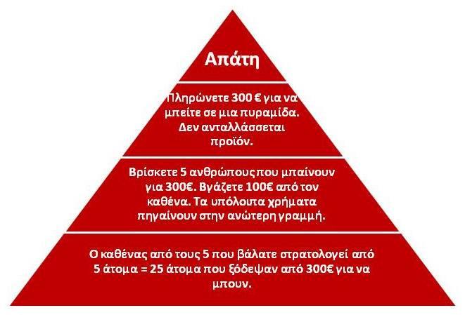 Πατήστε στην εικόνα για να τη δείτε σε μεγένθυνση  Όνομα:  Pyramida.jpg Εμφανίσεις:  2070 Μέγεθος:  37,5 KB