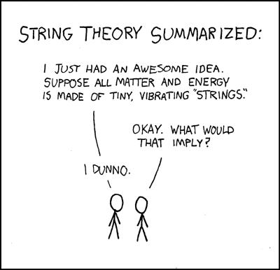 Πατήστε στην εικόνα για να τη δείτε σε μεγένθυνση  Όνομα:  string_theory.png Εμφανίσεις:  151 Μέγεθος:  16,3 KB