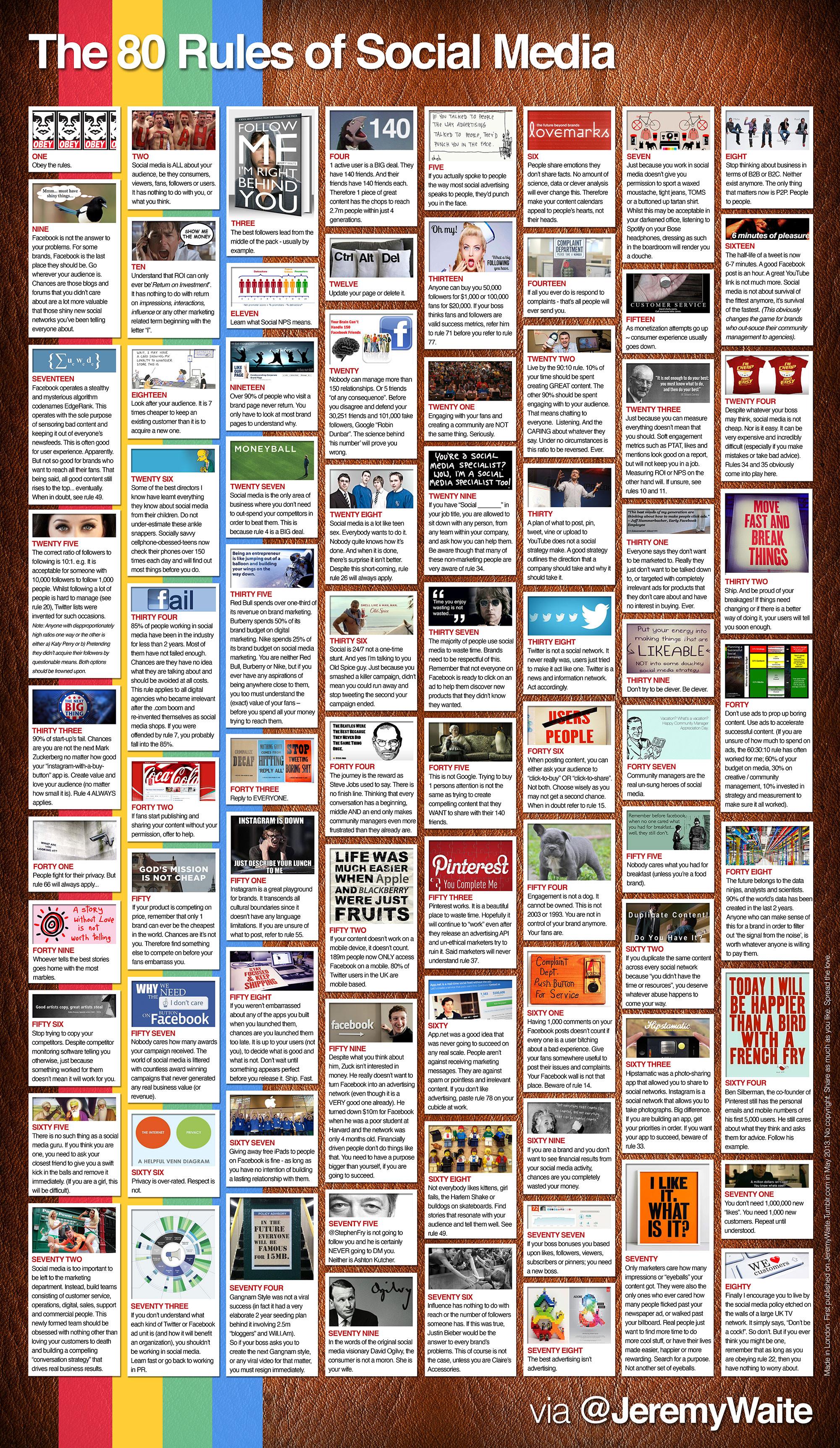 the-80-rules-of-social-media.jpg