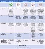 covid-vaccines-summary.jpg